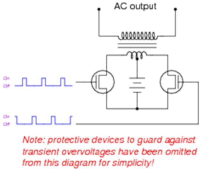Sơ đồ biến tần chuyển đổi DC sang AC với mạch biến áp trung tâm
