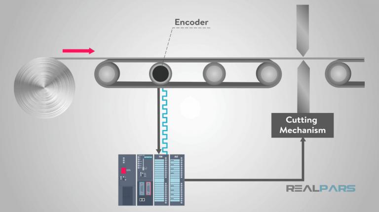 Encoder trong công nghiệp