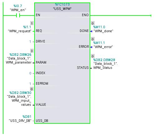 Hình 12: Lập trình khối chức năng USS_WPM