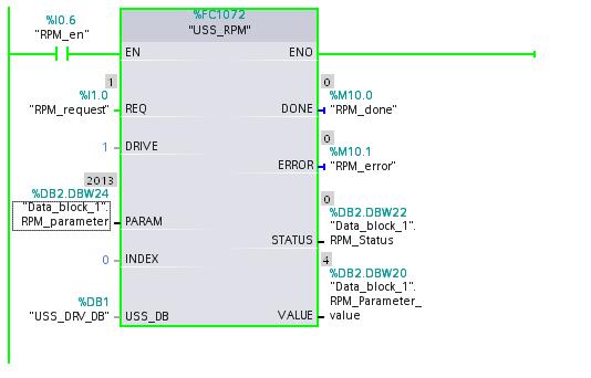 Hình 11: Lập trình khối chức năng USS_RPM