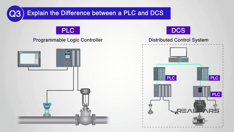Giải thích sự khác biệt giữa PLC và DCS