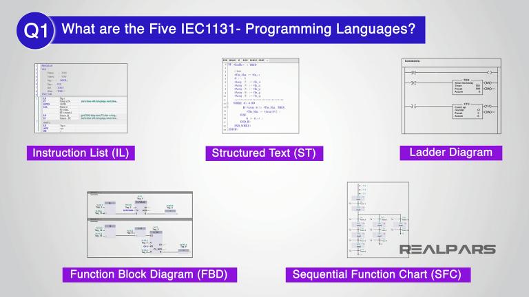 Năm ngôn ngữ lập trình IEC1131 là gì