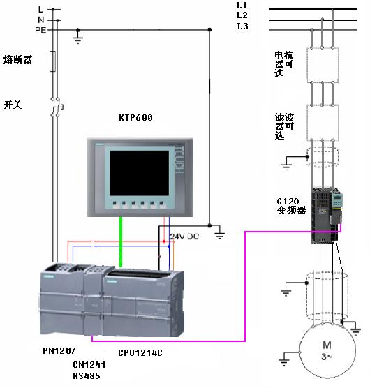 Hình 1: Nguyên lý hệ thống điều khiển và sơ đồ đấu dây