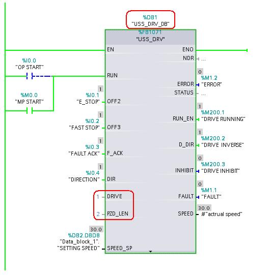 Hình 10: Lập trình khối chức năng USS_DRV